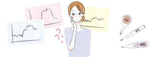 体温 正しい 測り 方 基礎